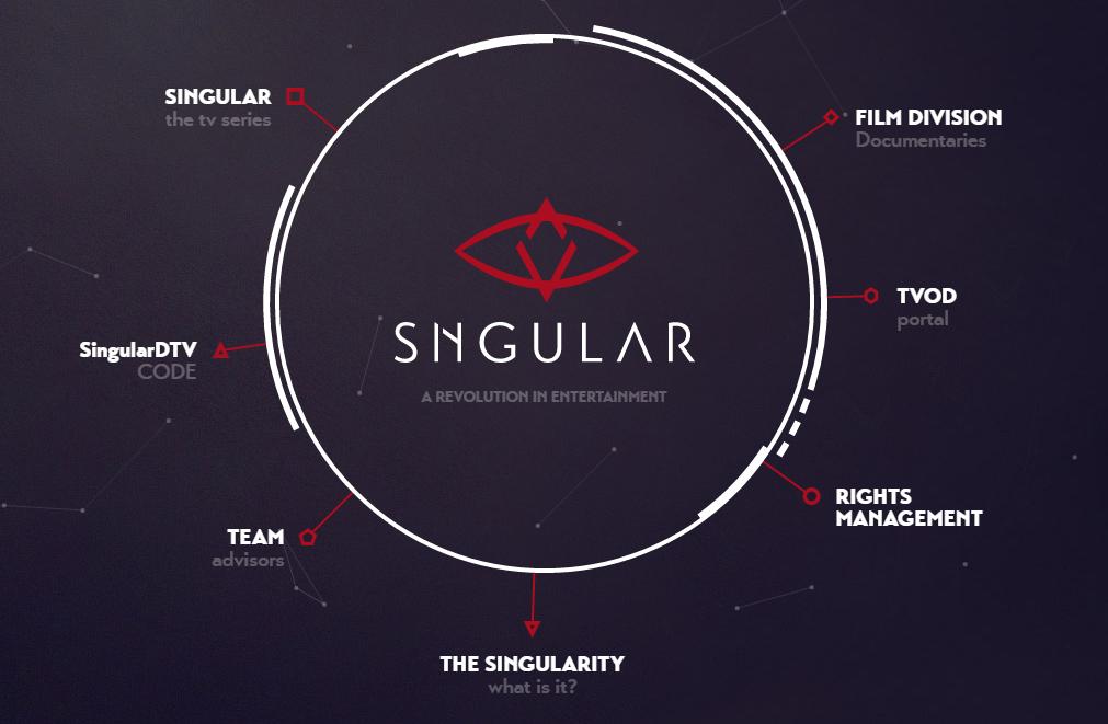 singularDTVの概要・仕組み